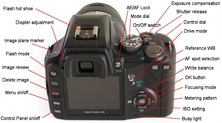 wrotniak net using your e 500 rh wrotniak net Olympus E- 520 Olympus E 500 DSLR Camera